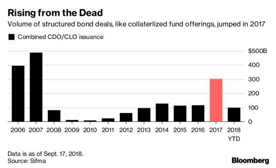 Meet Wall Street's Latest Frankenstein