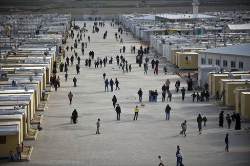 Syrian refugees at Turkish camps