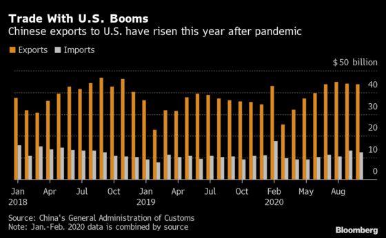 China's Factory Bosses Are Wary of U.S. Market Despite Biden Win