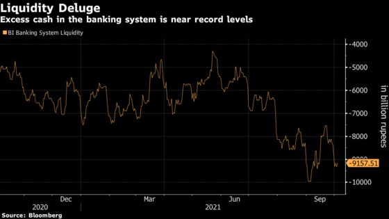 Indian Central Bank May Signal Stimulus Pullback: Decision Guide