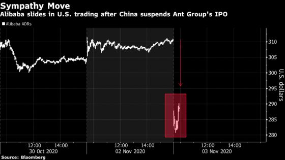 Alibaba Drops After China Suspends IPO of Finance Affiliate Ant