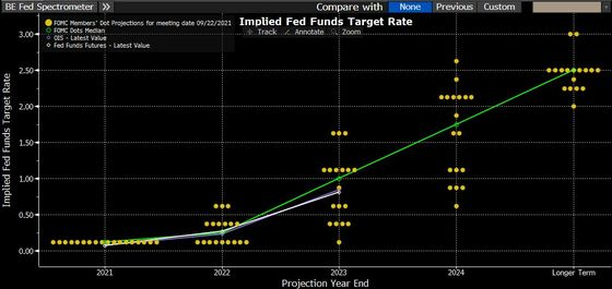 Powell Fights to Walk Back Fed's Inflation Fear
