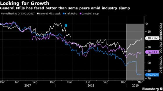General Mills Jumps to Highest in a Year After Boosting Outlook