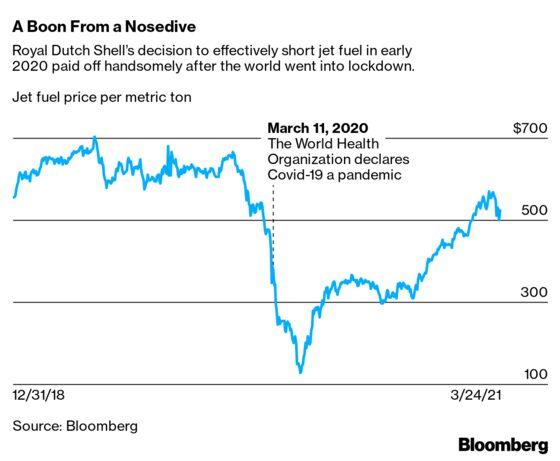 Big Oil's Secret World of Trading