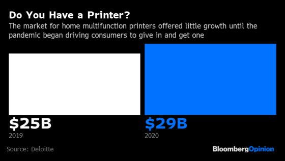 If 2020 Weren't Strange Enough, Printers Are Staging a Comeback