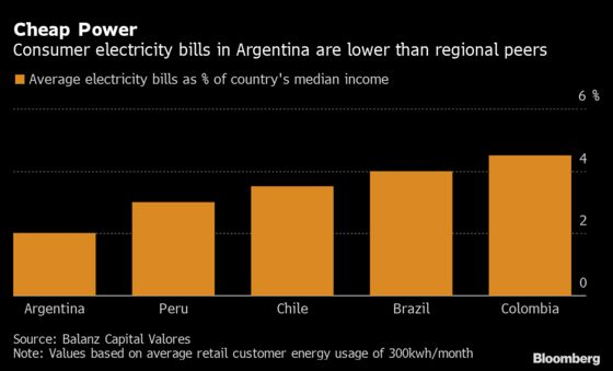 Crypto Mining Booms on Cheap, Subsidized Energy in Argentina