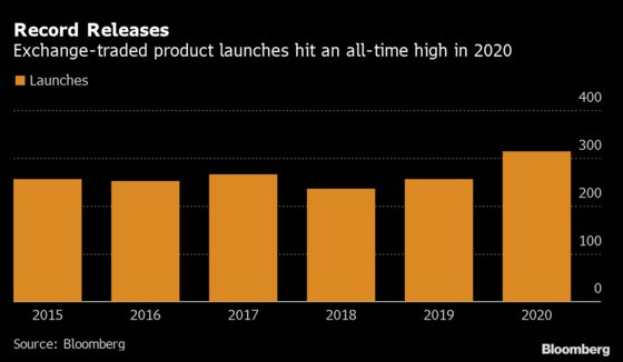 ETFs' Big Three Struggle to Make Mark in 2020's Largest Launches