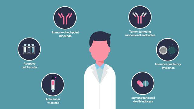 Merck Turns to Tumor-Killing Viruses to Boost Immune Cancer Drugs