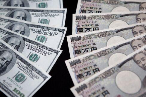 Dollar, Yen Gain Versus Peers as Global Slowdown Spurs Haven Bid