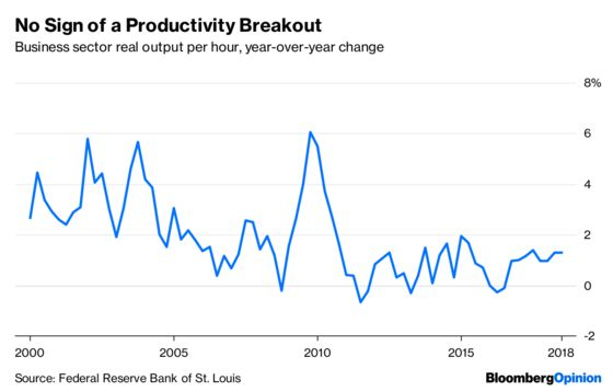 Why a Great U.S. Economy Doesn't Feel So Great