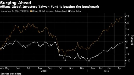 Taiwan's Top Stock Investor Sees Tech Frenzy Getting Extreme