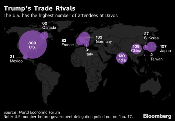 Davos Attendees Wonder, 'What on Earth IsDonald Trump Up To?'