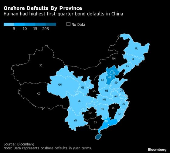 China's Record Surge of Defaults Driven by Property Developers