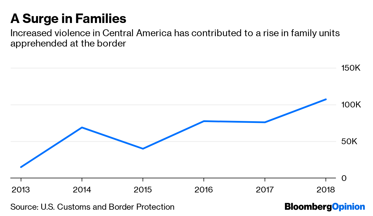 Deaths at U S -Mexico Border Are Not a Partisan Immigration Issue