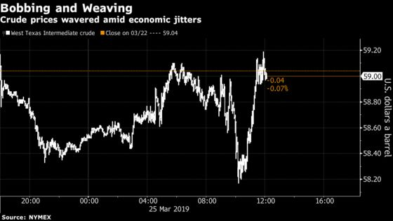 Oil Ends Volatile Day Lower as Yield-Curve Jitters Linger