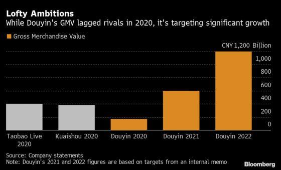 ByteDance Eyes a New $185 Billion Business Ahead of Mega IPO