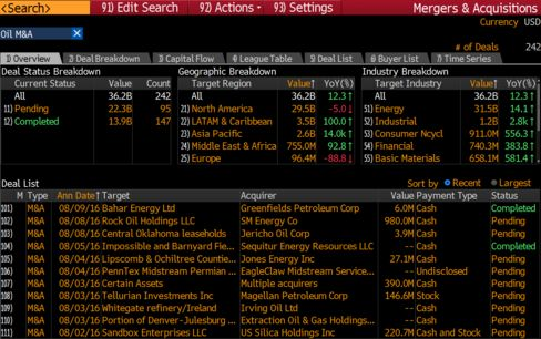 Bloomberg's MA <GO> search results for energy-related M&amp;A this year