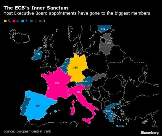 Final Race to Join Lagarde's ECB Inner Sanctum Will Start Soon