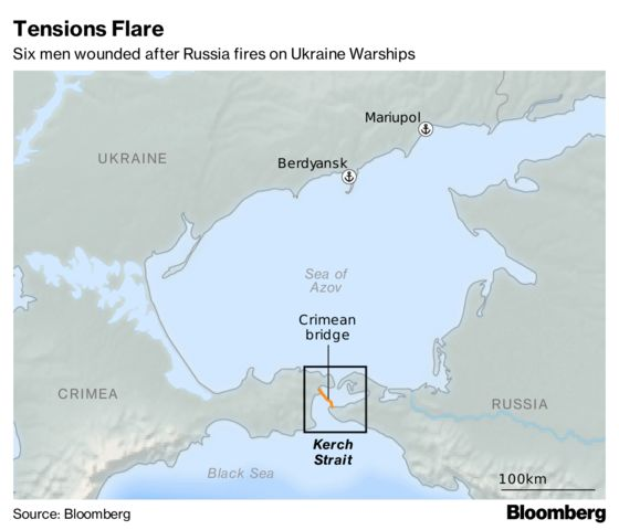 Ukraine Partially Imposes Martial Law After Russia Flare-Up