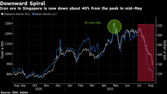 Legal 'Noise' Adds to Deepening Iron Ore Rout for Brazil's Vale