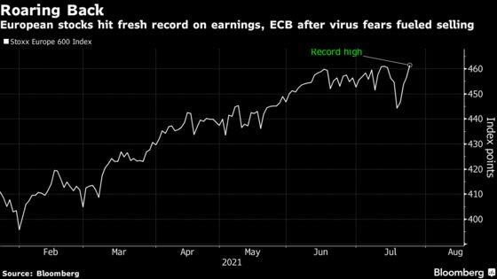 European Stocks Surge to Record on Earnings, Stimulus Optimism