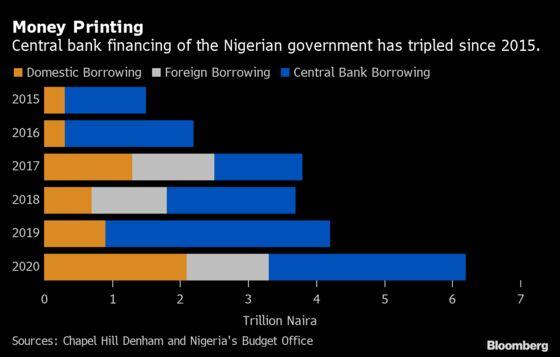 Nigeria Central Bank Chief Rebuffs Money-Printing Criticism