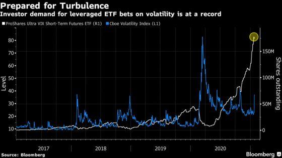 Goldman Strategist Joins Chorus Saying Buy the Dip in Stocks
