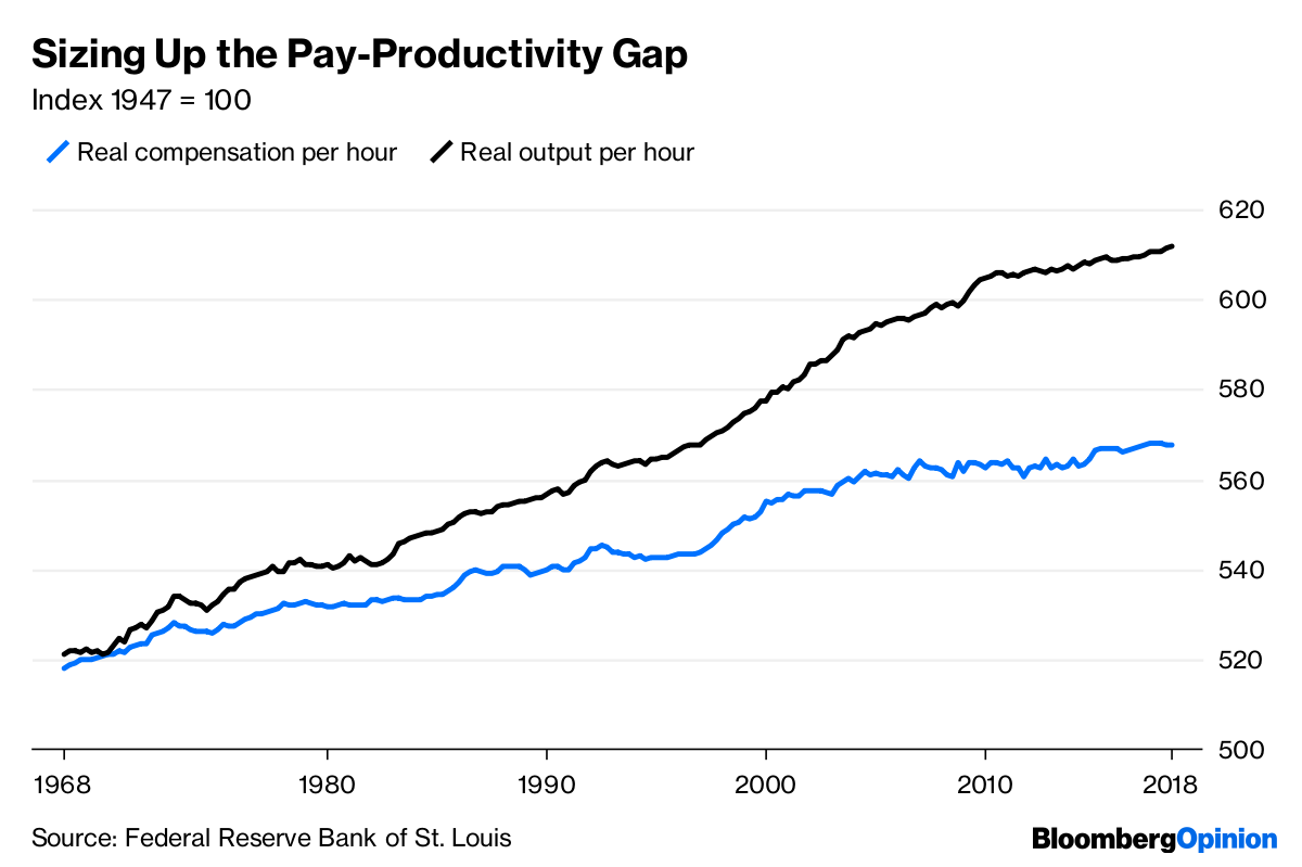 U S  Economy: Higher Minimum Wages Haven't Increased