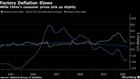 China Factory Deflation Eased in June With Recovery on Track
