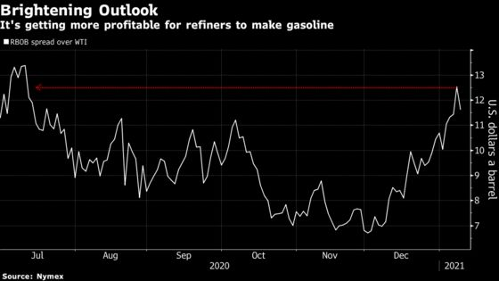 Gasoline Profit Margins Rally as U.S. Refiners Ready for Summer