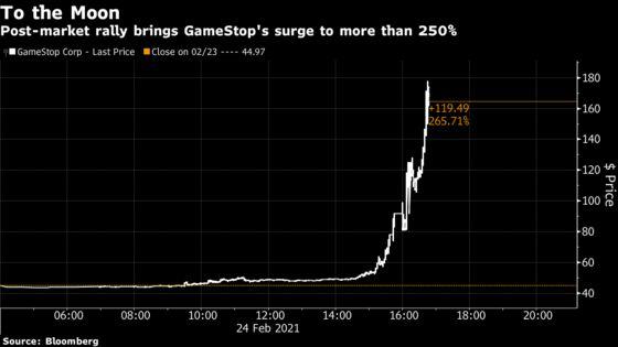 Meme Stock Mania Kicks Up Anew After GameStop Shares Triple