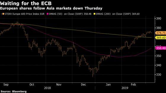 European Shares Fall on Growth Concerns; All Eyes on the ECB