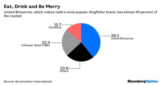 Best Beer or Not, Carlsberg Should Pour That Indian IPO Now