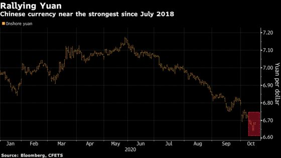 Huge Cash Piles Poised to Boost Yuan Should Biden Win, Citi Says