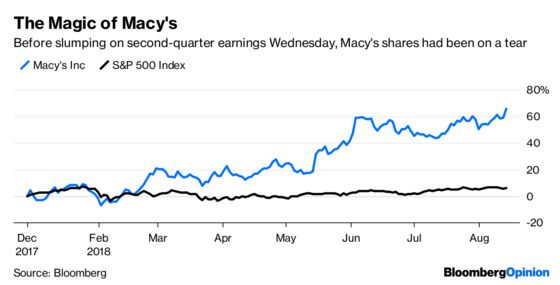 Macy's Investors Needed This Reality Check
