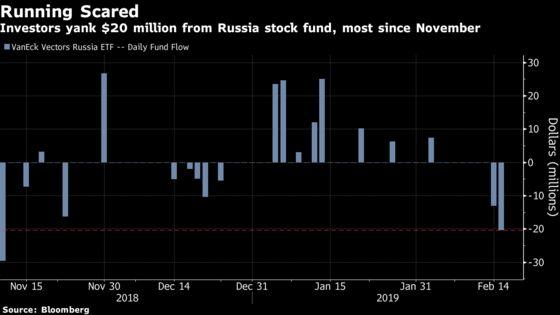 Kremlin Says Investor Arrest Won't Hurt Business Climate
