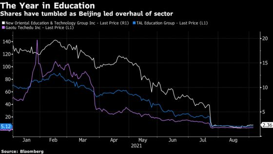 China Says Government to Set Prices for After-School Classes