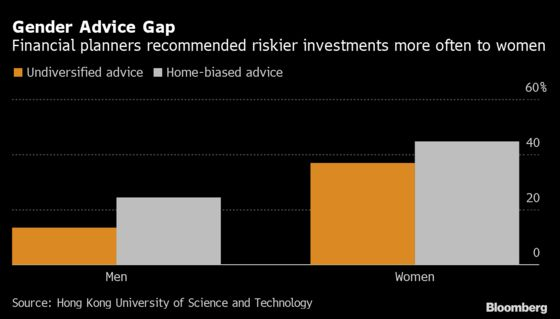 Financial Advisers Give Women Worse Advice Than Men, Study Finds