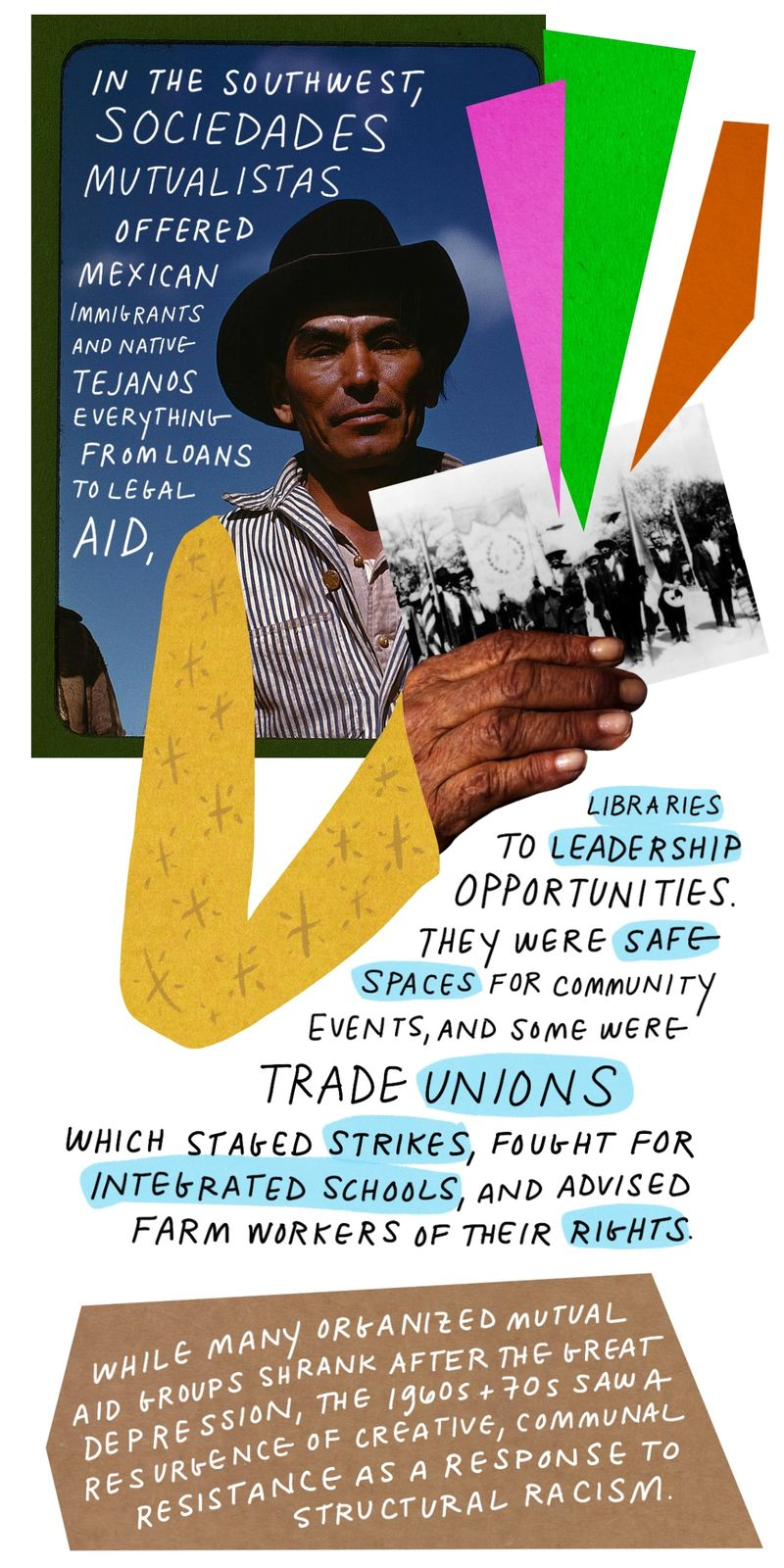 relates to 'Solidarity, Not Charity': A Visual History of Mutual Aid