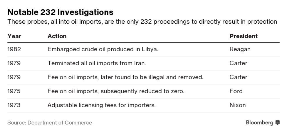 Trade As National Security Issue Heres What The Us Law Says
