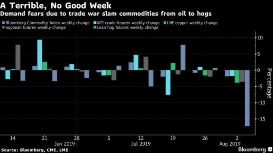 Never-Ending Trade War Sinks Commodities Into a World of Trouble