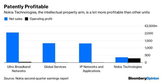 Nokia Takes the Scenic Route to 5G Profit Paradise