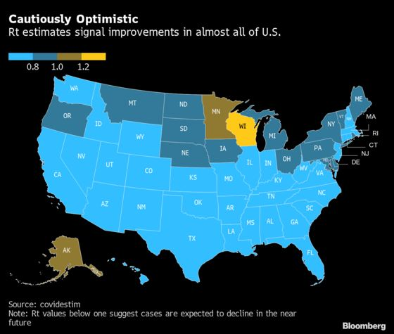 U.S. Covid Recovery Spreads as Prospects Improve in 47 States