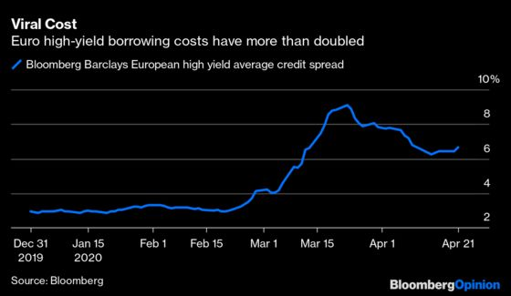 The ECB Prepares the Way for Buying Junk Bonds