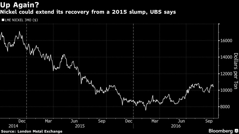 Shutdowns Raise The Chances Of Nickel Reaching 6 A Pound Or 13228 Metric Ton By End Next Year Analyst Daniel Morgan Said Phone From Sydney