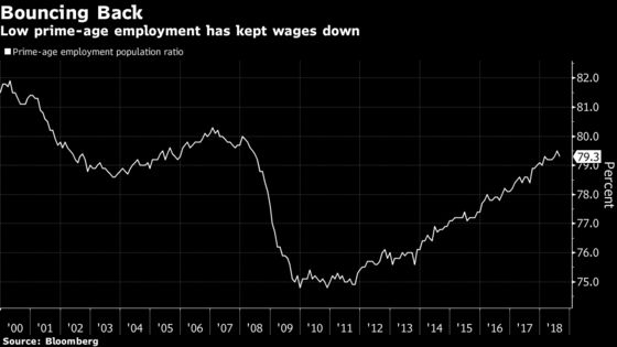 Americans Haven't Felt This Good About Income Growth Since 2001