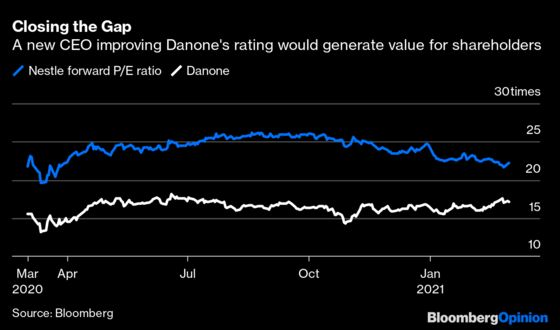 Who Wants to Be the Next Danone CEO? It's a Tough Sell
