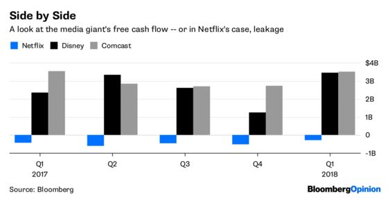 It's Netflix's World, Disney Just Lives in It