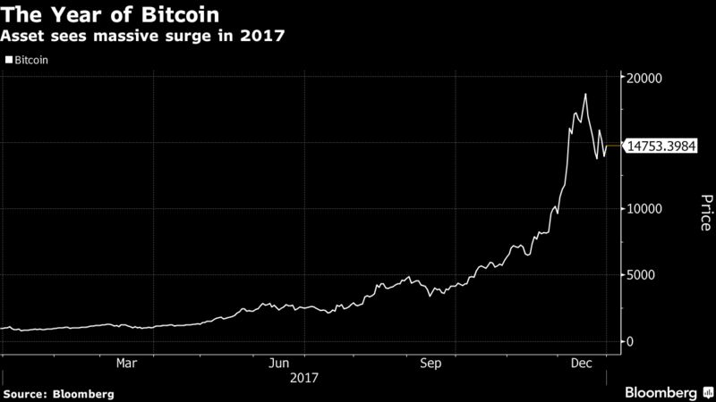 Bitcoin se kich thich tang truong kinh te Nhat Ban