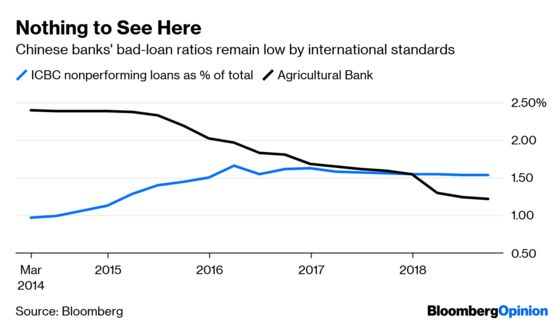 China's Banks Have a Hidden Wave of Bad Debt